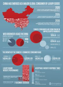 the-massive-growth-of-ecommerce-in-china_50291c45d2778